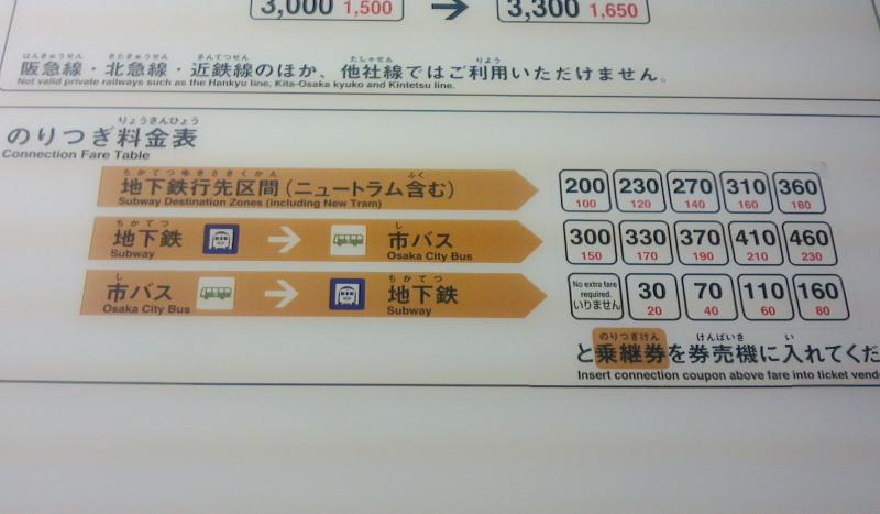 Osaka10028